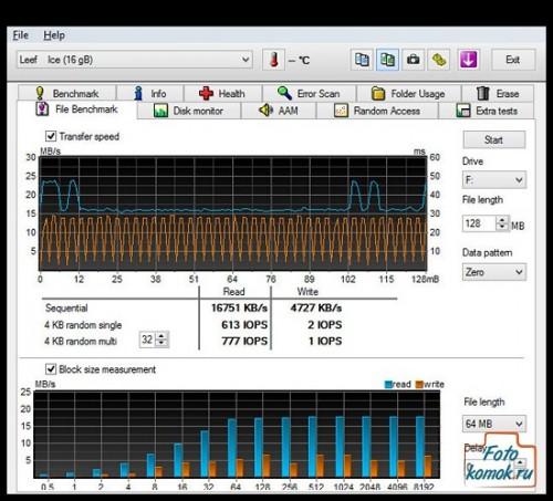 Тест USB-накопителя Leef Ice 16 гб (подключение USB 2.0)