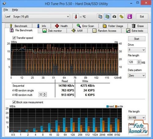 Тест USB-накопителя Leef Surge 16 гб