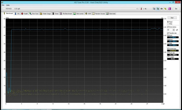 тест карты Kingston microSDHC/SDXC – Class 10 UHS-I