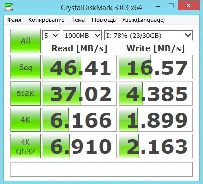 тест карты памяти Kingston microSDHC/SDXC – Class 10 UHS-I
