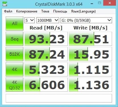 Тест ADATA XPG SDXC Class 10 UHS-I U3 64GB