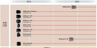 План выпуска объективов FujiFilm XF