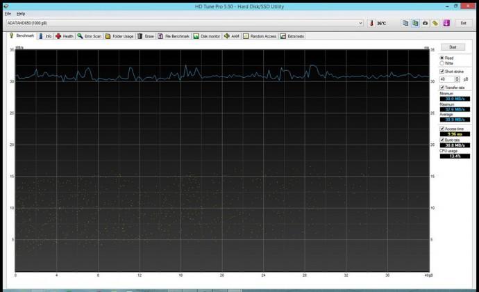 Тест накопителя ADATA DashDrive Durable HD650 1TB