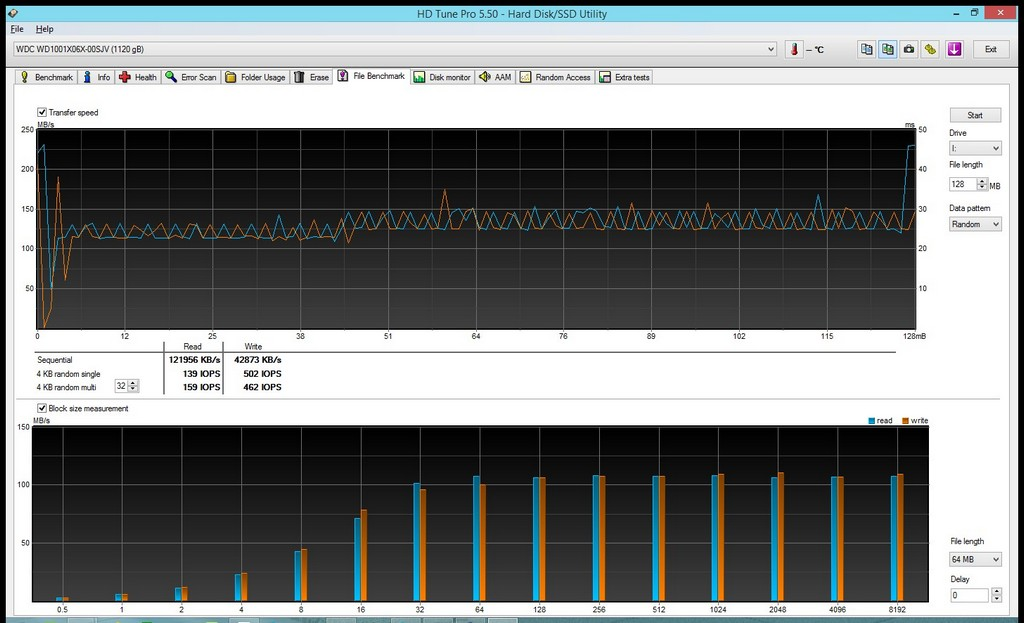 Тест HDD части