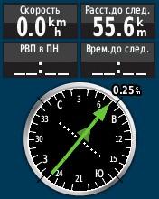 Обзор туристического навигатора GARMIN eTrex 30x