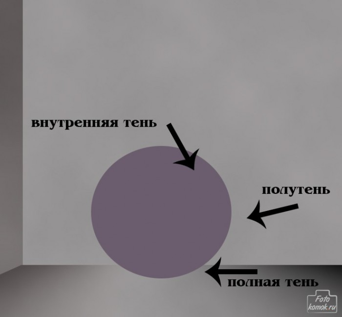 Создание тени от объекта-02