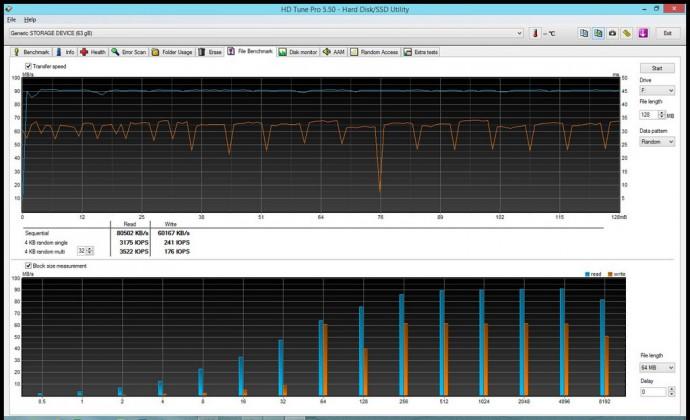 Тест карт памяти SD и microSD Toshiba Exceria, Exceria Pro и Type 2