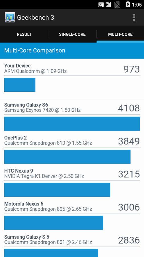 Обзор смартфона ARCHOS 50e Helium 4G