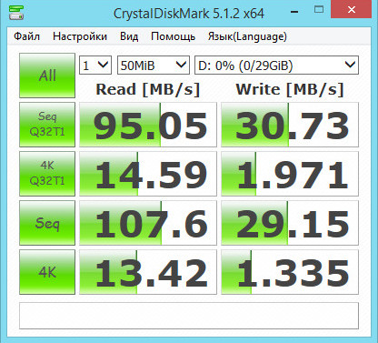 Тест флеш-накопителя Kingston DataTraveler Micro 3.1