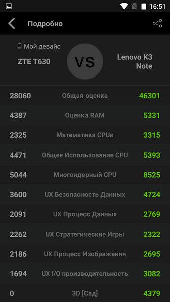 Инструкция По Эксплуатации Смартфона Zte T 630 - фото 9