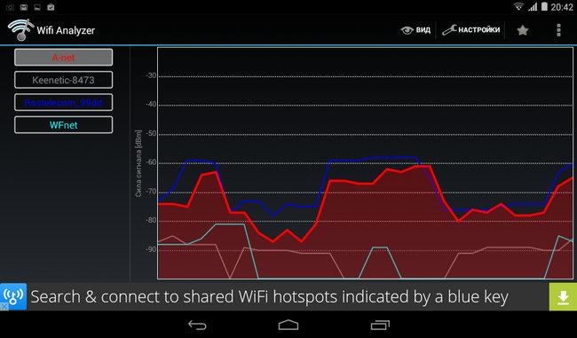 Archos-70 WiFi