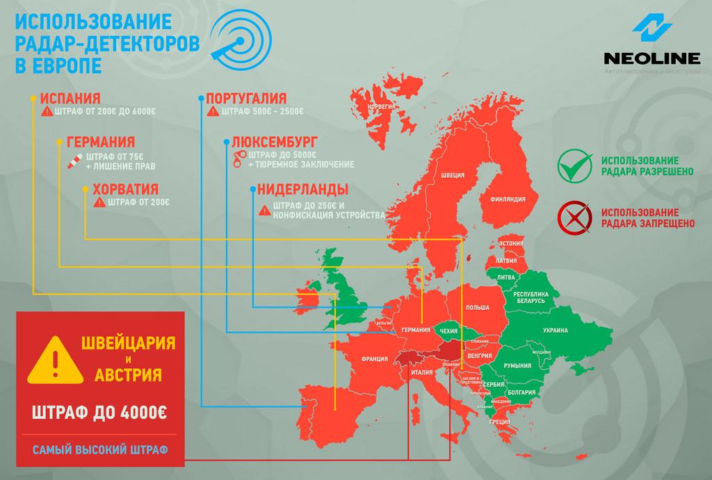Использование радар-детекторов в Европе
