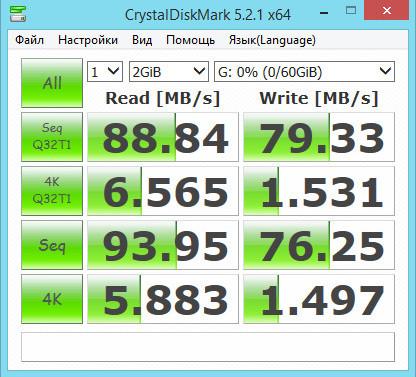 Тест карты памяти microSD Toshiba EXCERIA™ PRO M401 64 Гб