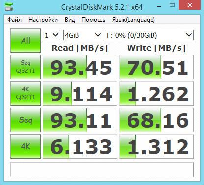 Тест флеш-накопителя Toshiba TransMemory-EX™ U382 32 Гб