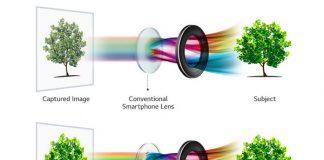 Crystal Clear Lens