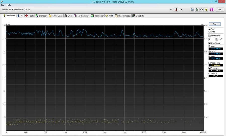 Тест карт памяти Toshiba EXCERIA PRO SD N101 128 Гб и N501 256 Гб