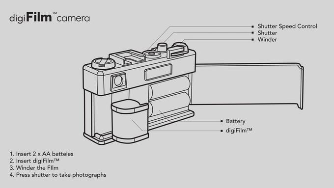 Yashica digiFilm Camera Y35 для ностальгирующих по пленке