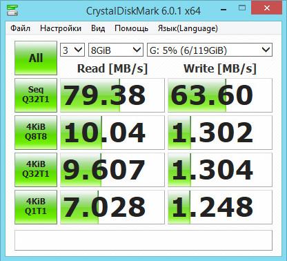 Тест SD карты памяти Kingston Canvas Go! 128 Гб (SDG/128ГБ)