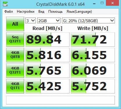 Тест карты памяти microSD Kingston Canvas React 64 Гб (SDCR/64gb)