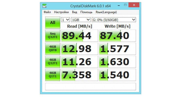 Тест SD карты памяти Toshiba EXCERIA PRO N502 64 Гб