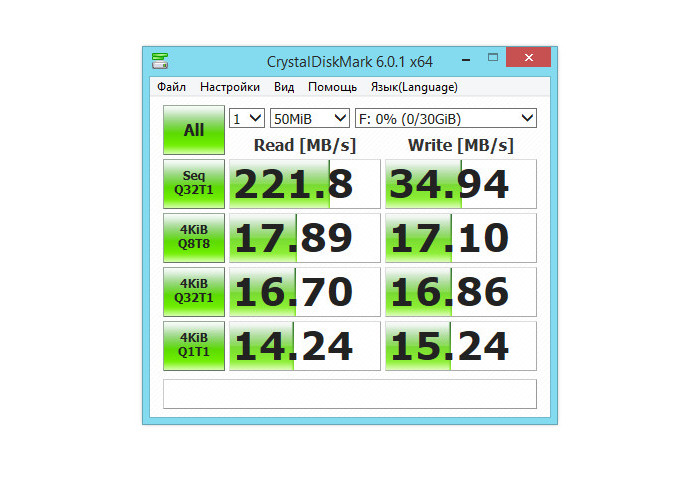 Тест флешки Samsung USB 3.1 Flash Drive FIT Plus 32 Гб (MUF-32AB/APC)