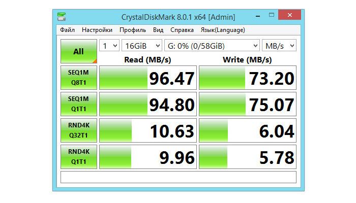 Тест Kingston Canvas Go! Plus (SDCG3/64GB) 16gb