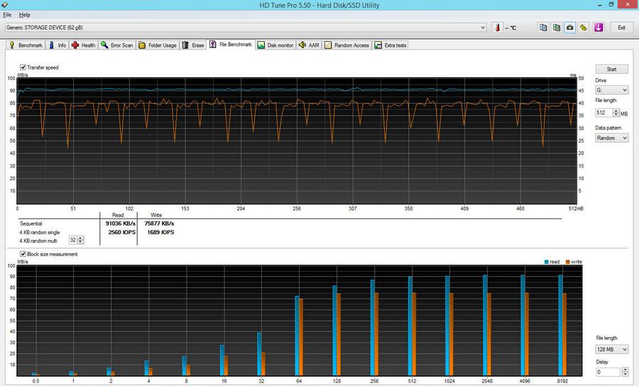 SDCG3/64GB File benchmark