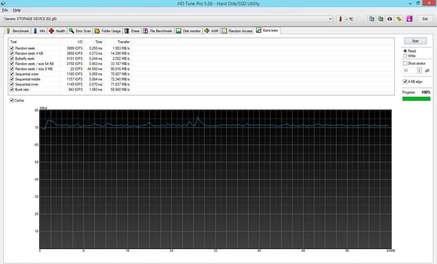 Extras test SDCG3/64GB
