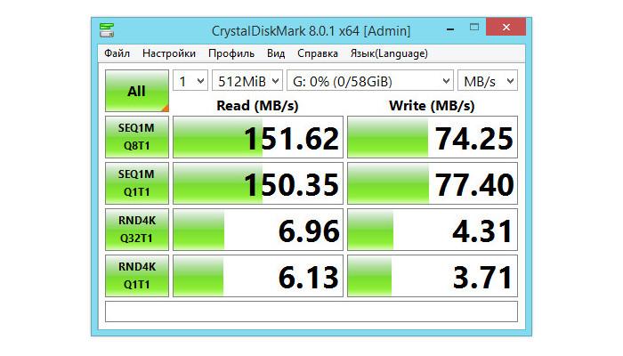 Тест 512 Mb