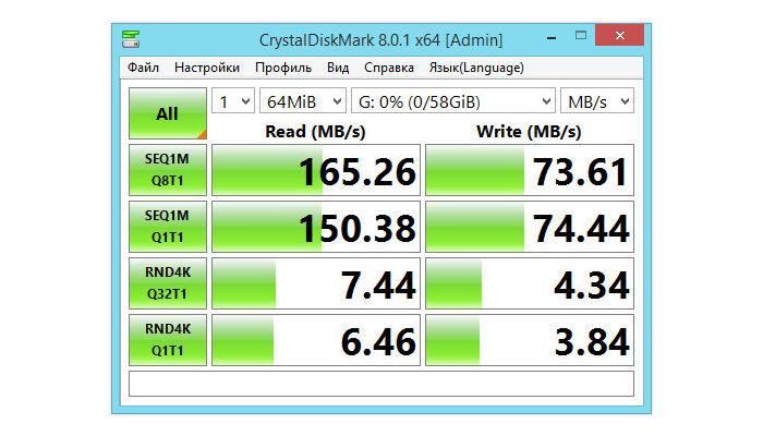 Тест 64 Mb