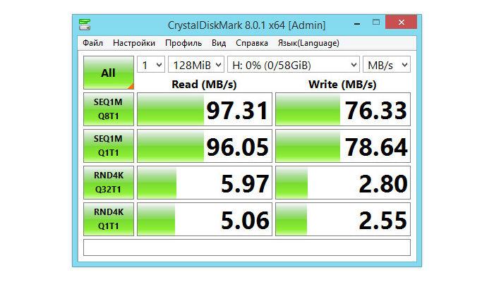 Kingston Canvas Select Plus SD 64GB 128 mb