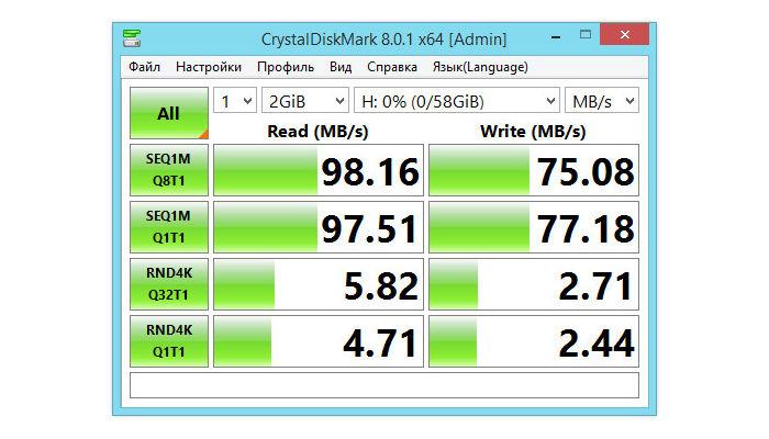 Kingston Canvas Select Plus SD 64GB 2 gb