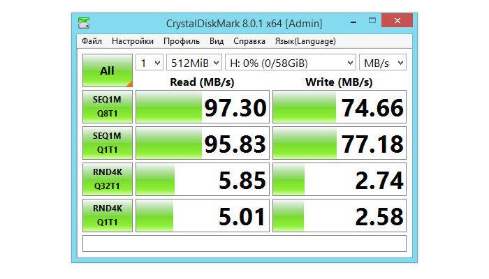 Kingston Canvas Select Plus SD 64GB 512 mb