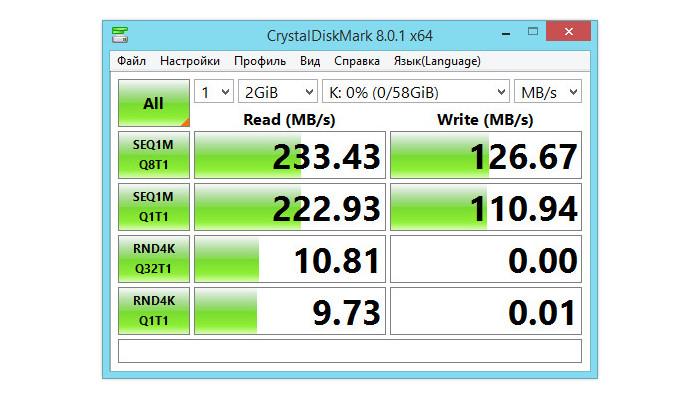 Kingston DataTraveler Kyson USB 64GB 2 gb