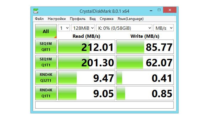Тест Kingston DataTreveler Kyson - 128 мб