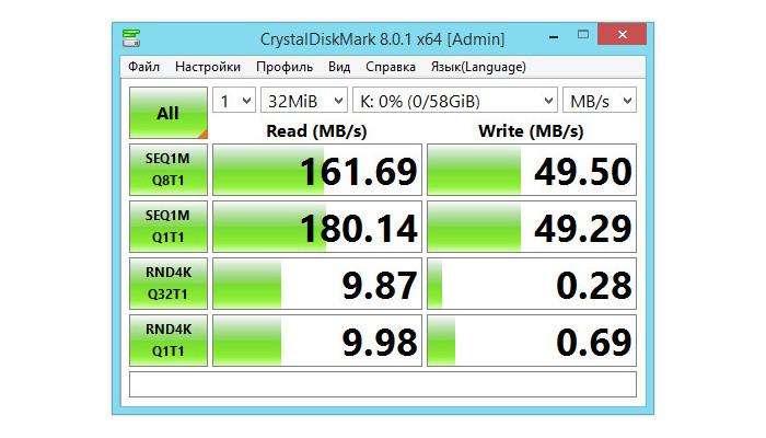 Тест Kingston DataTreveler Kyson - 32 мб
