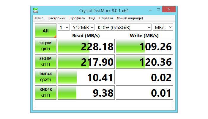 Тест флешки Kingston DataTraveler Kyson 64 Гб (DTKN/64GB)
