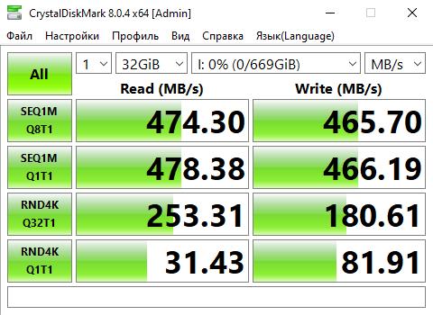 Тест SSD накопителя GIGABYTE 1000 GB (GP-GSTFS31100TNTD)